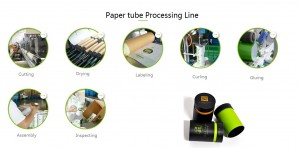 paper tube factory manufacture processing flow chart