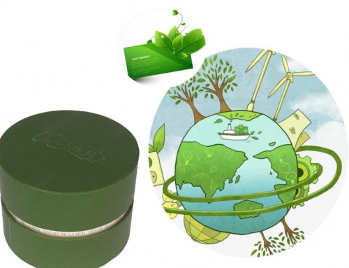 The importance of environmental friendly packaging